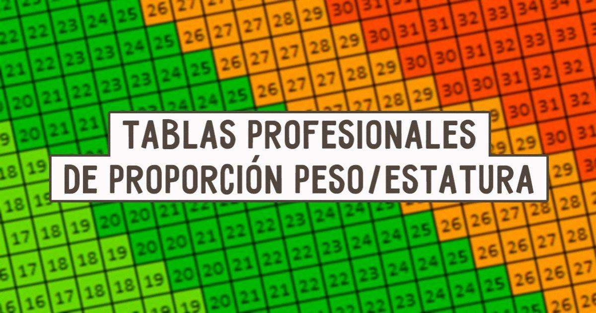 Tablas profesionales deproporción Peso/Estatura