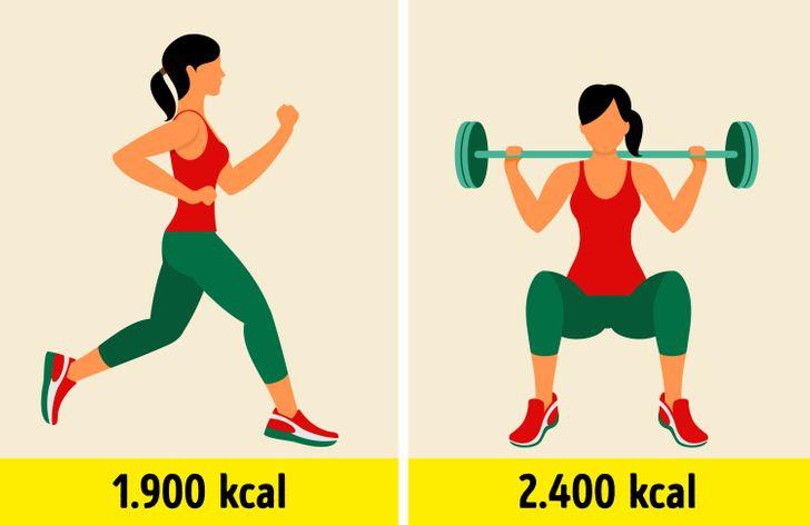 Una Fórmula Sencilla Que Calculará Cuántas Calorías Por Día Te Permitirán Comer Y Perder Peso